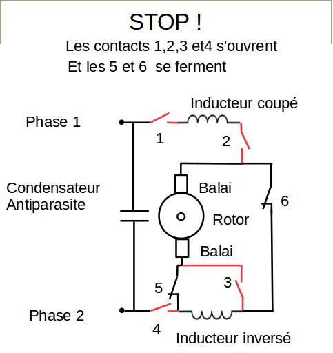 moteur  u00e9lectrique